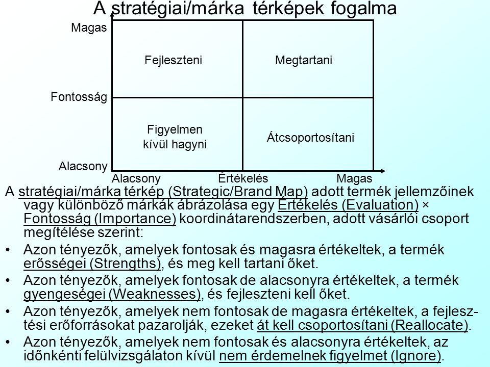 A stratégiai/márka térképek fogalma A stratégiai/márka térkép (Strategic/Brand Map) adott termék jellemzőinek vagy különböző márkák ábrázolása egy Értékelés (Evaluation) × Fontosság (Importance) koordinátarendszerben, adott vásárlói csoport megítélése szerint: Azon tényezők, amelyek fontosak és magasra értékeltek, a termék erősségei (Strengths), és meg kell tartani őket.