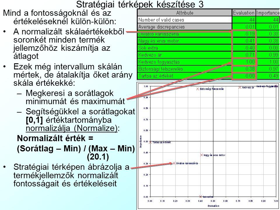 Stratégiai térképek készítése 2 Feltételezzük, hogy a bemenő adatok ordinális skálán mértek, csak preferencia mérhető köztük, a fokozati különbségeket a válaszadók nem képesek helyesen érzékelni.
