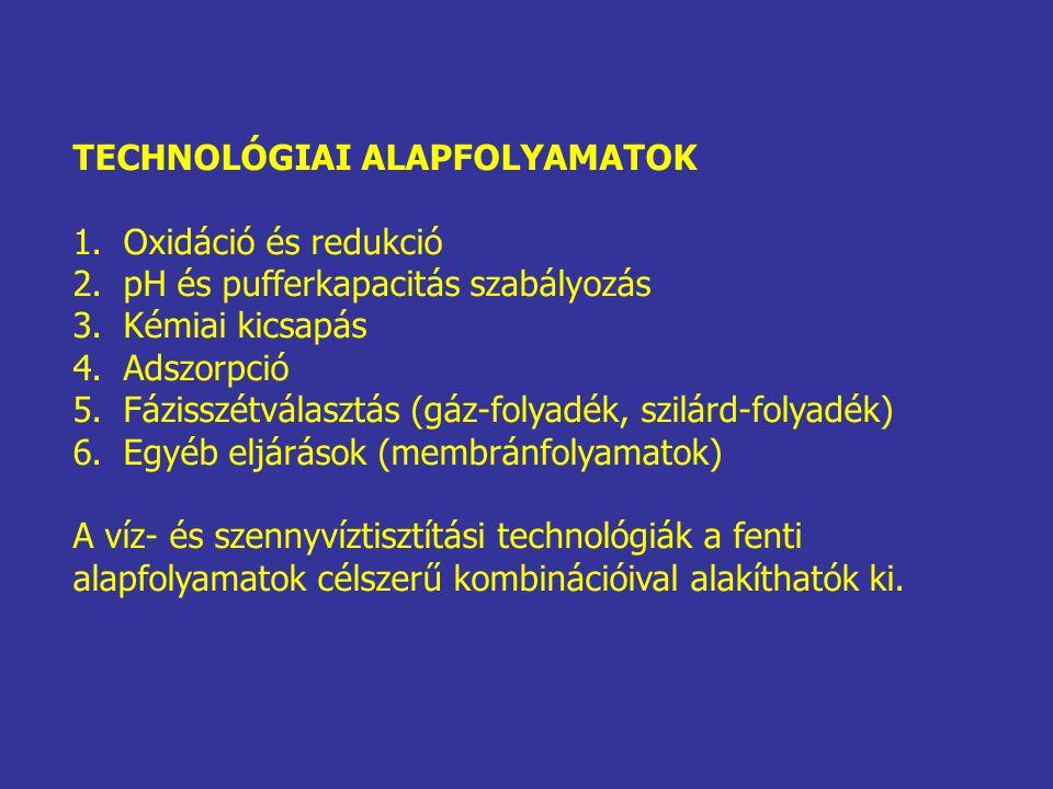 TECHNOLÓGIAI ALAPFOLYAMATOK 1. Oxidáció és redukció 2. pH és pufferkapacitás szabályozás 3. Kémiai kicsapás 4. Adszorpció 5. Fázisszétválasztás (gáz-f