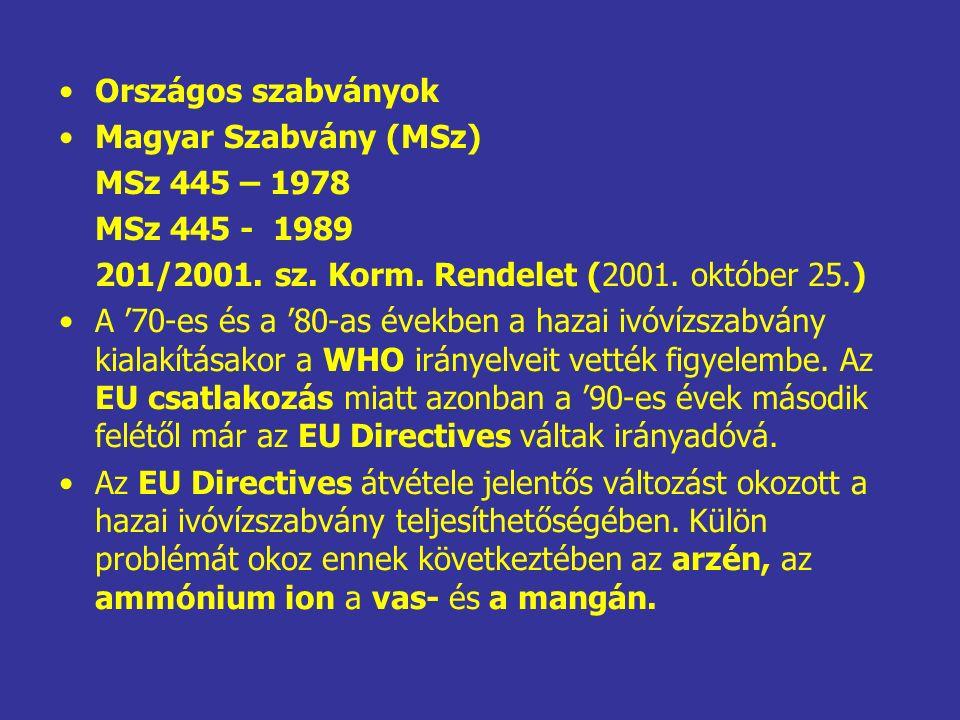 Országos szabványok Magyar Szabvány (MSz) MSz 445 – 1978 MSz 445 - 1989 201/2001. sz. Korm. Rendelet (2001. október 25.) A '70-es és a '80-as években