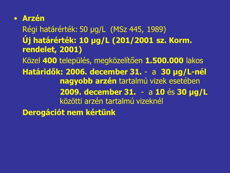 MŰKÖDŐ VÍZMŰVEK KÚTJAI, BESOROLÁS AZ EU-DIREKTÍVÁK SZERINT