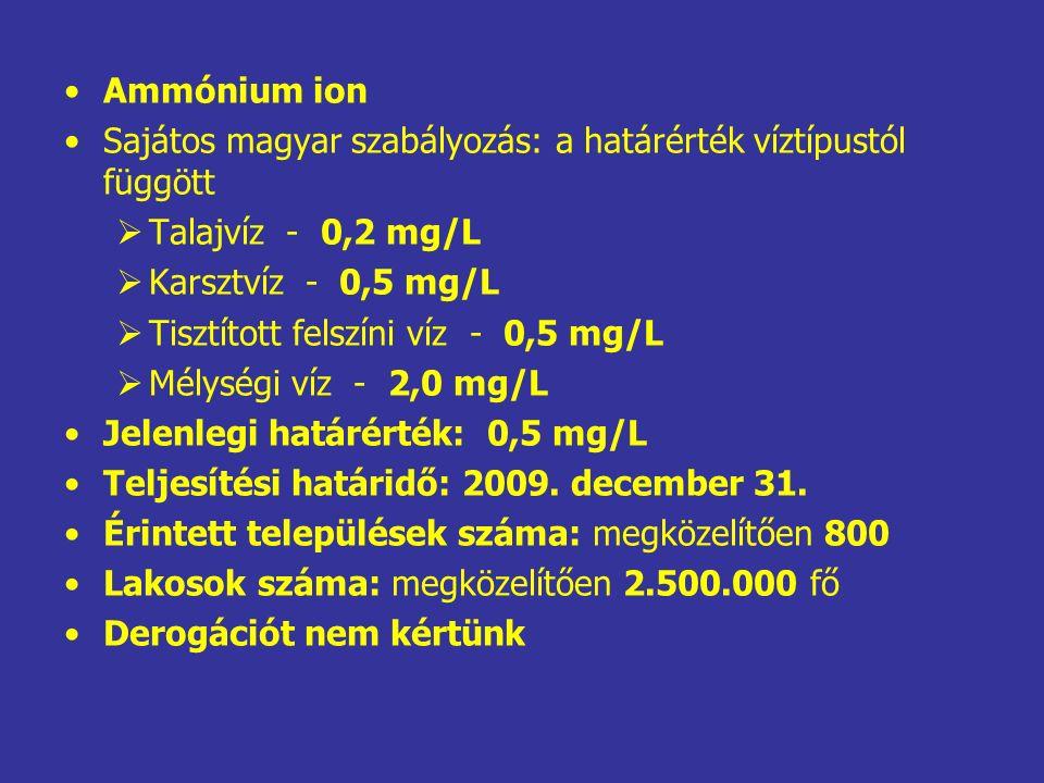 Ammónium ion Sajátos magyar szabályozás: a határérték víztípustól függött  Talajvíz - 0,2 mg/L  Karsztvíz - 0,5 mg/L  Tisztított felszíni víz - 0,5 mg/L  Mélységi víz - 2,0 mg/L Jelenlegi határérték: 0,5 mg/L Teljesítési határidő: 2009.