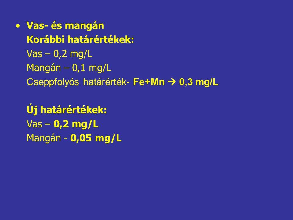 Vas- és mangán Korábbi határértékek: Vas – 0,2 mg/L Mangán – 0,1 mg/L Cseppfolyós határérték- Fe+Mn  0,3 mg/L Új határértékek: Vas – 0,2 mg/L Mangán