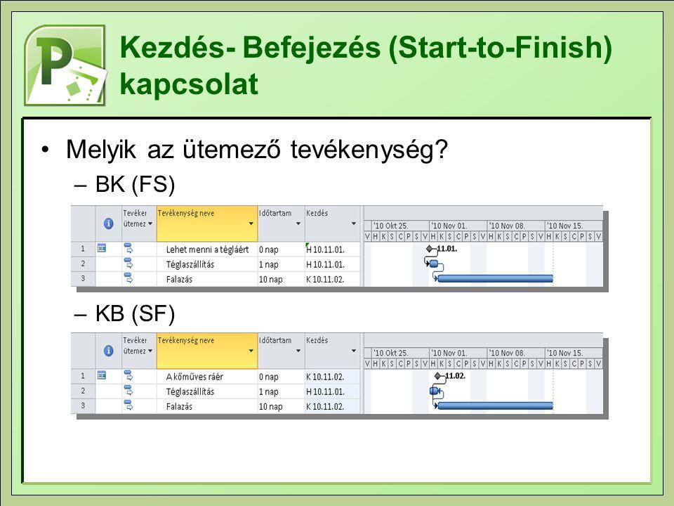 Kezdés- Befejezés (Start-to-Finish) kapcsolat Melyik az ütemező tevékenység? –BK (FS) –KB (SF)