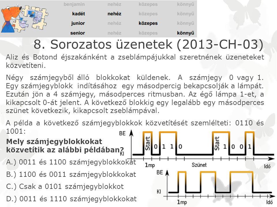 8. Sorozatos üzenetek (2013-CH-03) Aliz és Botond éjszakánként a zseblámpájukkal szeretnének üzeneteket közvetíteni. Négy számjegyből álló blokkokat k