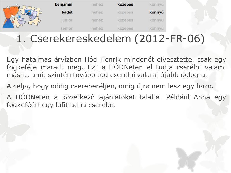 1. Cserekereskedelem (2012-FR-06) Egy hatalmas árvízben Hód Henrik mindenét elvesztette, csak egy fogkeféje maradt meg. Ezt a HÓDNeten el tudja cserél