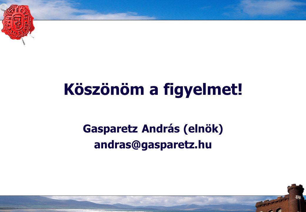 Köszönöm a figyelmet! Gasparetz András (elnök) andras@gasparetz.hu