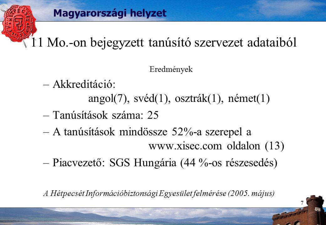8 Magyarországi helyzet (2) A tanúsított szervezetek többsége nyilvánosságra hozza, hogy BS7799 alapú rendszerét tanúsítatta.