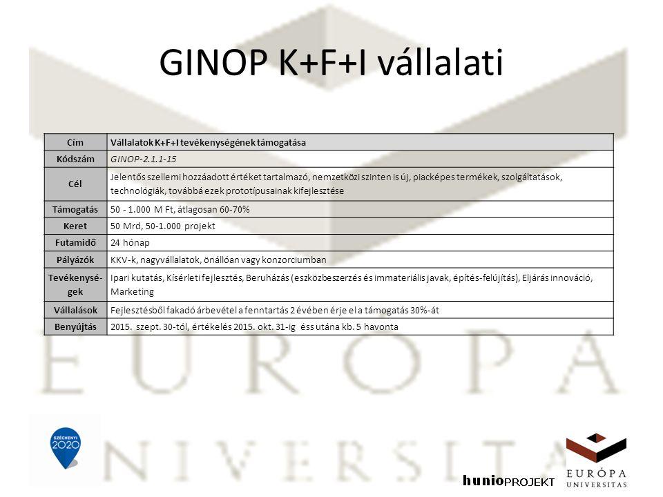 GINOP K+F+I vállalati CímVállalatok K+F+I tevékenységének támogatása KódszámGINOP-2.1.1-15 Cél Jelentős szellemi hozzáadott értéket tartalmazó, nemzet