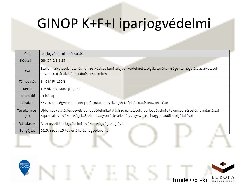 GINOP K+F+I iparjogvédelmi CímIparjogvédelmi tanácsadás KódszámGINOP-2.1.3-15 Cél Szellemi alkotások hazai és nemzetközi szellemi tulajdon védelmét szolgáló tevékenységek támogatása az alkotások hasznosulásának elő-mozdítása érdekében Támogatás1 - 6 M Ft, 100% Keret1 Mrd, 200-1.000 projekt Futamidő24 hónap PályázókKKV-k, költségvetési és non-profit kutatóhelyek, egyházi felsőoktatási int., önállóan Tevékenysé- gek Újdonságkutatási és egyéb iparjogvédelmi kutatási szolgáltatások, Iparjogvédelmi oltalomszerzéssel és fenntartással kapcsolatos tevékenységek, Szellemi vagyon értékelési és/vagy szellemi vagyon audit szolgáltatások VállalásokA tervezett iparjogvédelmi tevékenység végrehajtása Benyújtás2015.