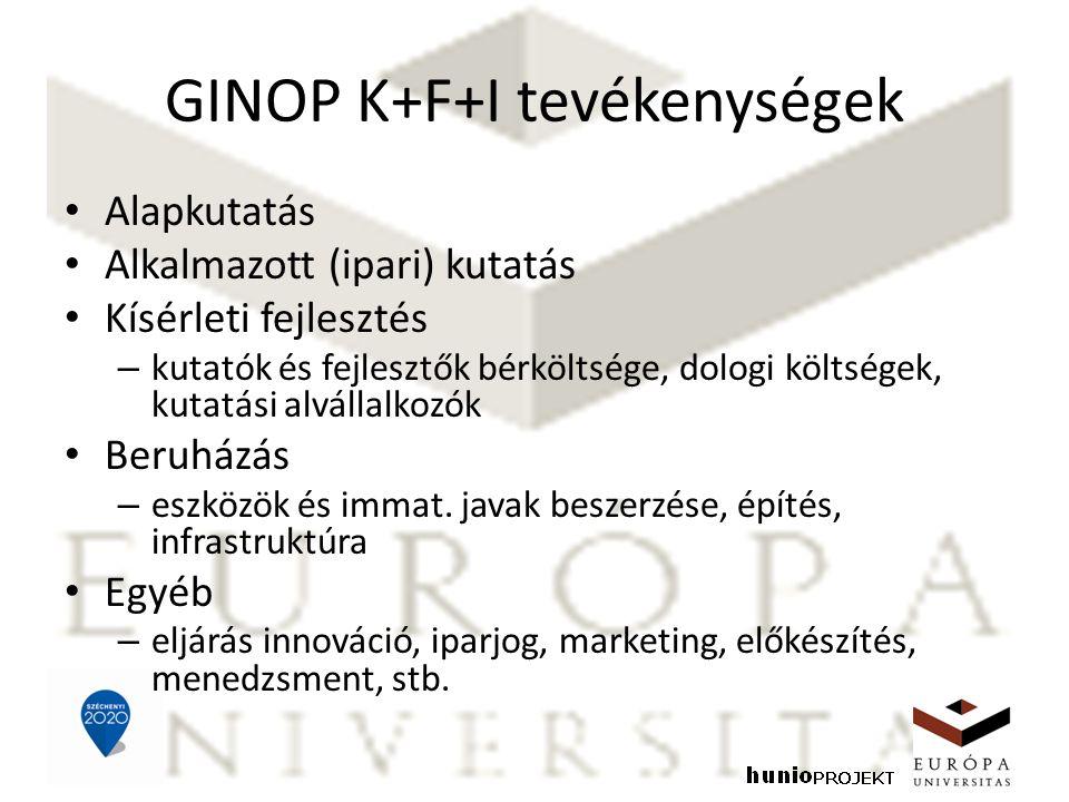GINOP K+F+I tevékenységek Alapkutatás Alkalmazott (ipari) kutatás Kísérleti fejlesztés – kutatók és fejlesztők bérköltsége, dologi költségek, kutatási alvállalkozók Beruházás – eszközök és immat.