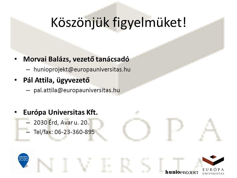 Köszönjük figyelmüket! Morvai Balázs, vezető tanácsadó – hunioprojekt@europauniversitas.hu Pál Attila, ügyvezető – pal.attila@europauniversitas.hu Eur