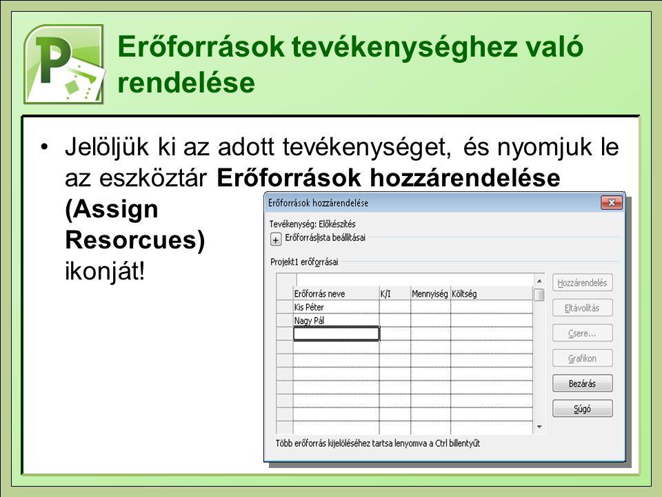 Erőforrások tevékenységhez való rendelése Jelöljük ki az adott tevékenységet, és nyomjuk le az eszköztár Erőforrások hozzárendelése (Assign Resorcues)
