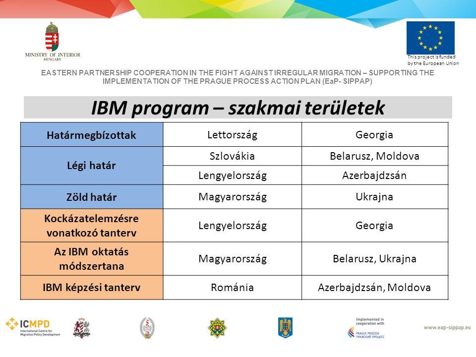 EASTERN PARTNERSHIP COOPERATION IN THE FIGHT AGAINST IRREGULAR MIGRATION – SUPPORTING THE IMPLEMENTATION OF THE PRAGUE PROCESS ACTION PLAN (EaP- SIPPAP) This project is funded by the European Union HatármegbízottakLettországGeorgia Légi határ SzlovákiaBelarusz, Moldova LengyelországAzerbajdzsán Zöld határMagyarországUkrajna Kockázatelemzésre vonatkozó tanterv LengyelországGeorgia Az IBM oktatás módszertana MagyarországBelarusz, Ukrajna IBM képzési tantervRomániaAzerbajdzsán, Moldova IBM program – szakmai területek