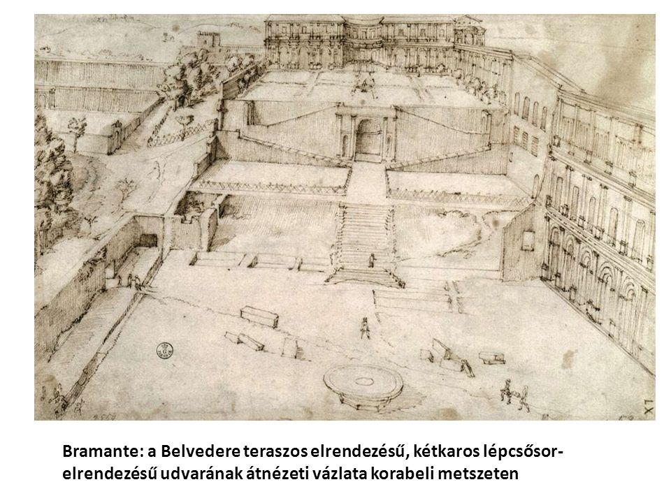 Bramante: a Belvedere teraszos elrendezésű, kétkaros lépcsősor- elrendezésű udvarának átnézeti vázlata korabeli metszeten