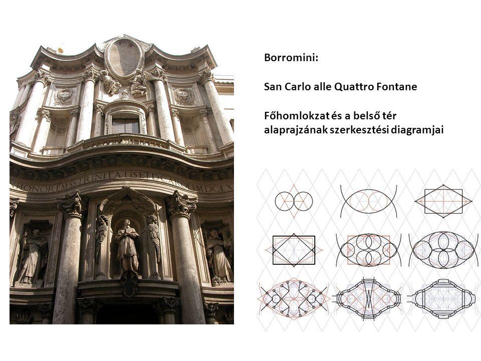 Borromini: San Carlo alle Quattro Fontane Főhomlokzat és a belső tér alaprajzának szerkesztési diagramjai