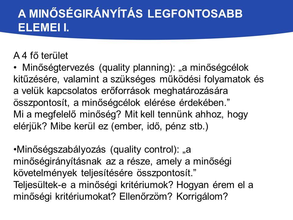"""A MINŐSÉGIRÁNYÍTÁS LEGFONTOSABB ELEMEI I. A 4 fő terület Minőségtervezés (quality planning): """"a minőségcélok kitűzésére, valamint a szükséges működési"""