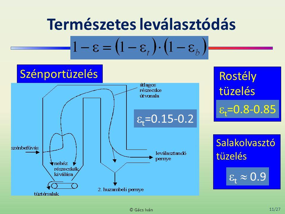 11/27 © Gács Iván Természetes leválasztódás Szénportüzelés  t =0.8-0.85 Rostély tüzelés  t  0.9 Salakolvasztó tüzelés  t =0.15-0.2