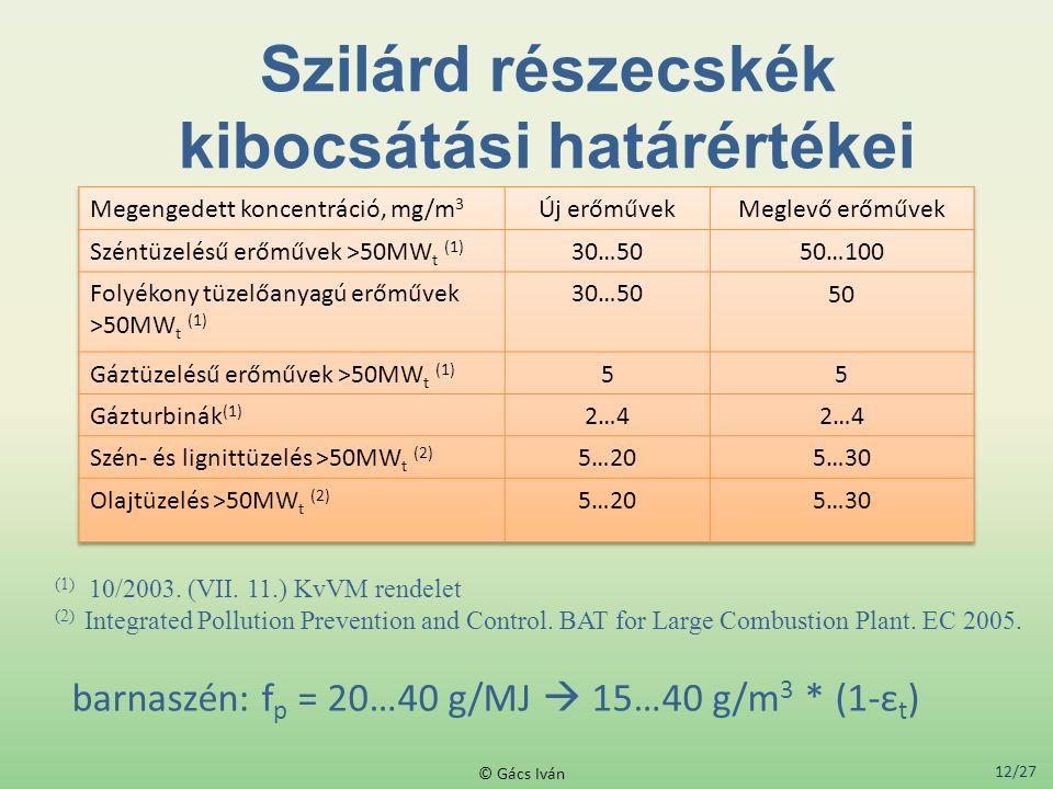 12/27 © Gács Iván Szilárd részecskék kibocsátási határértékei (1) 10/2003. (VII. 11.) KvVM rendelet (2) Integrated Pollution Prevention and Control. B