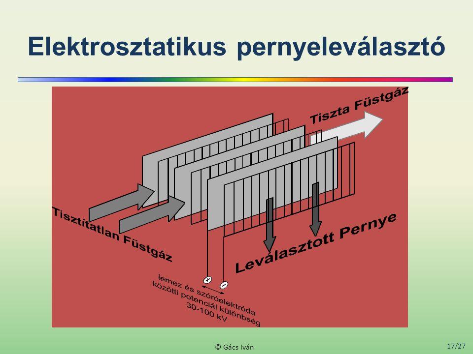 17/27 © Gács Iván Elektrosztatikus pernyeleválasztó