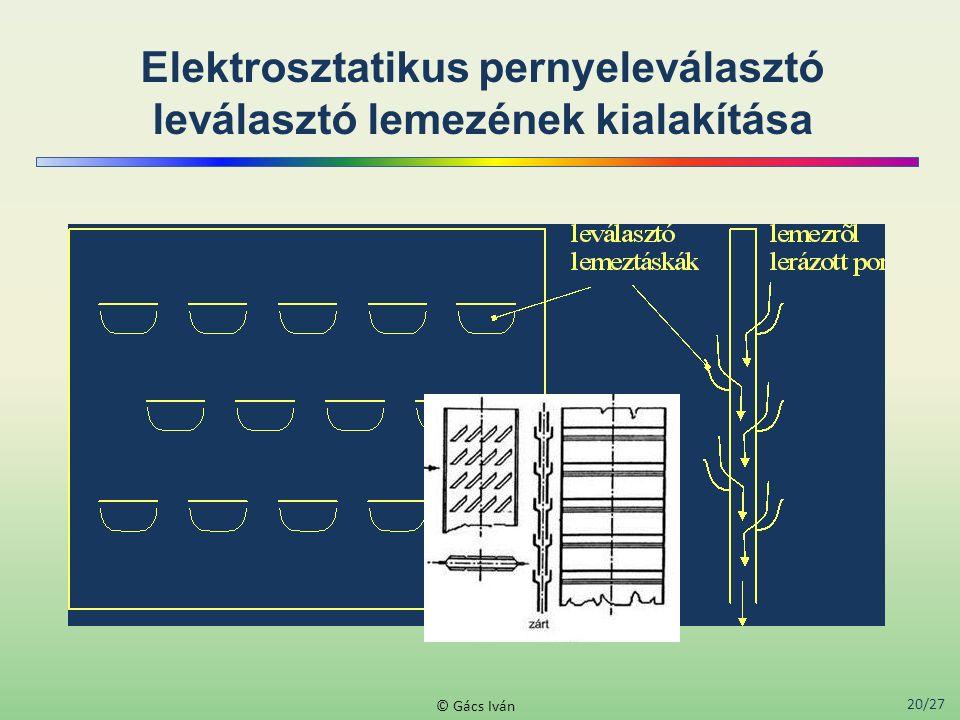20/27 © Gács Iván Elektrosztatikus pernyeleválasztó leválasztó lemezének kialakítása
