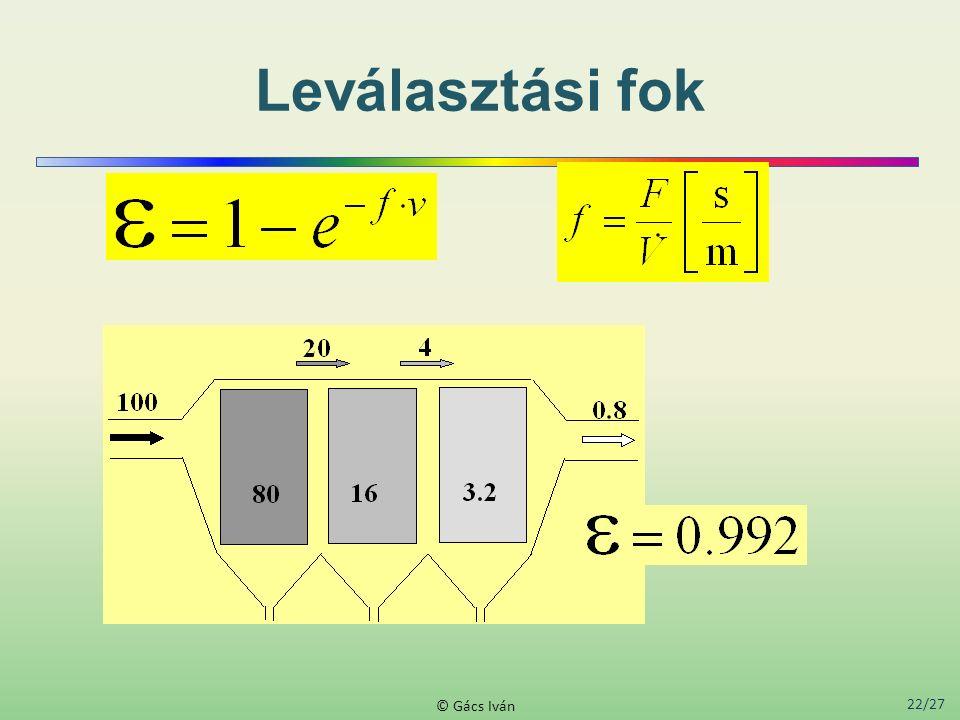 22/27 © Gács Iván Leválasztási fok