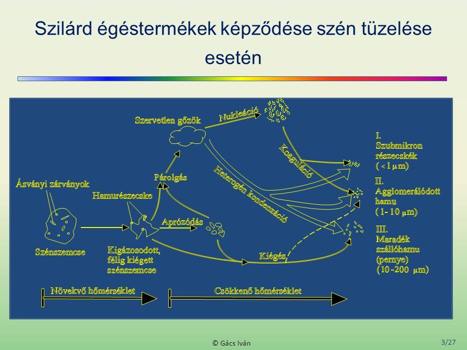 3/27 © Gács Iván Szilárd égéstermékek képződése szén tüzelése esetén