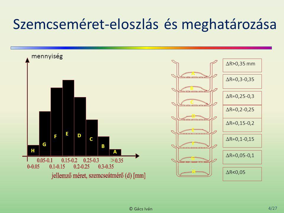 4/27 © Gács Iván Szemcseméret-eloszlás és meghatározása A B E D C F G H mennyiség A C B E D F G H >