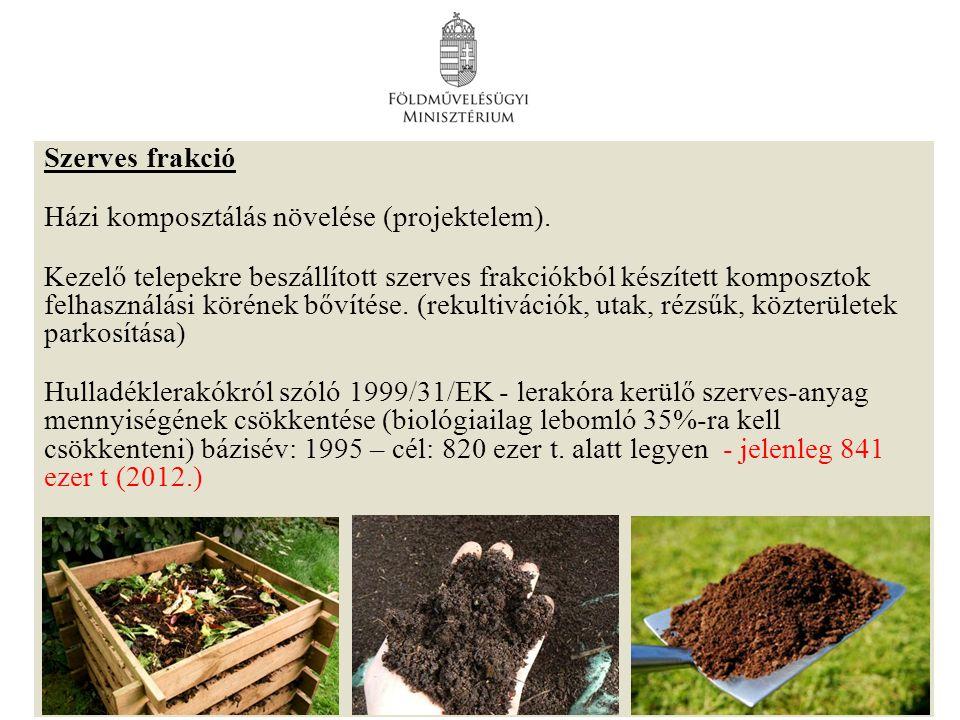 Szerves frakció Házi komposztálás növelése (projektelem). Kezelő telepekre beszállított szerves frakciókból készített komposztok felhasználási körének