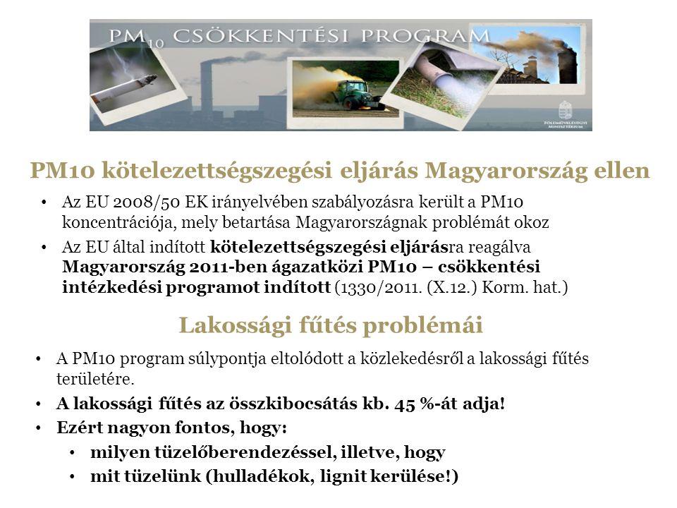 PM10 kötelezettségszegési eljárás Magyarország ellen Az EU 2008/50 EK irányelvében szabályozásra került a PM10 koncentrációja, mely betartása Magyarországnak problémát okoz Az EU által indított kötelezettségszegési eljárásra reagálva Magyarország 2011-ben ágazatközi PM10 – csökkentési intézkedési programot indított (1330/2011.