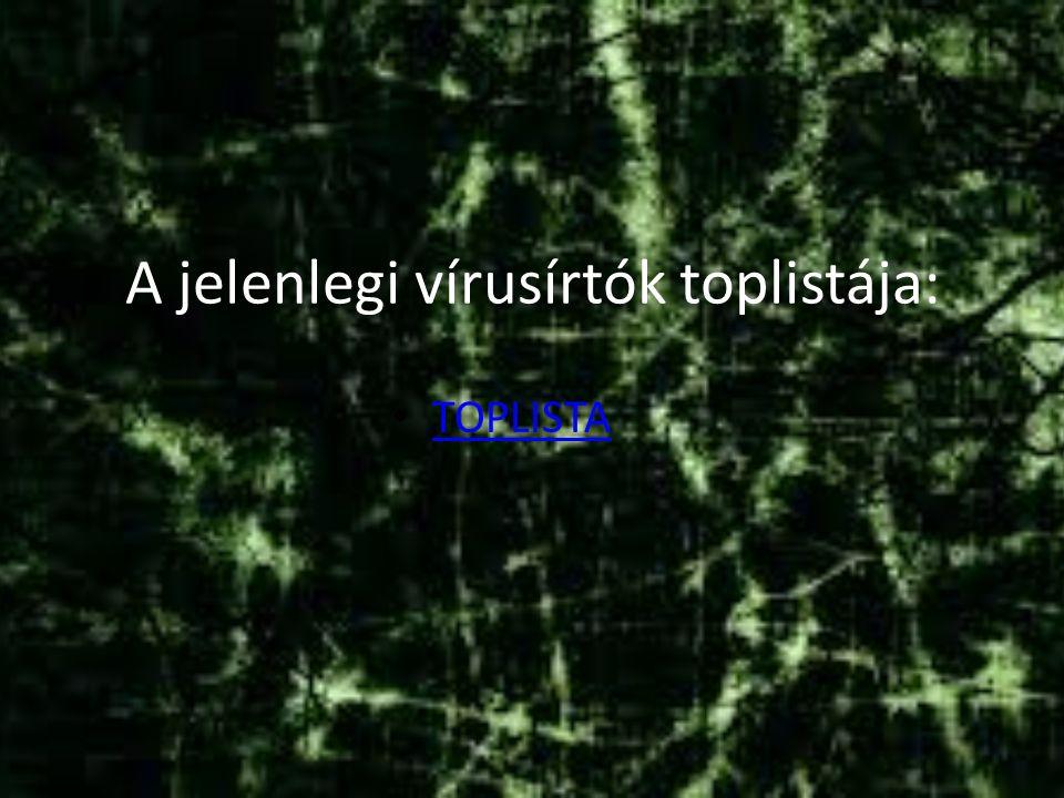 A jelenlegi vírusírtók toplistája: TOPLISTA