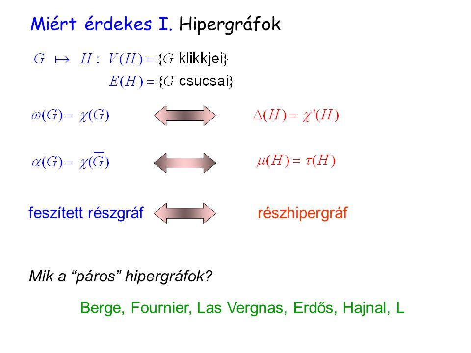 """Miért érdekes I. Hipergráfok feszített részgráfrészhipergráf Mik a """"páros"""" hipergráfok? Berge, Fournier, Las Vergnas, Erdős, Hajnal, L"""