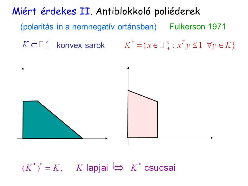 Miért érdekes II. Antiblokkoló poliéderek Fulkerson 1971 konvex sarok (polaritás in a nemnegatív ortánsban)