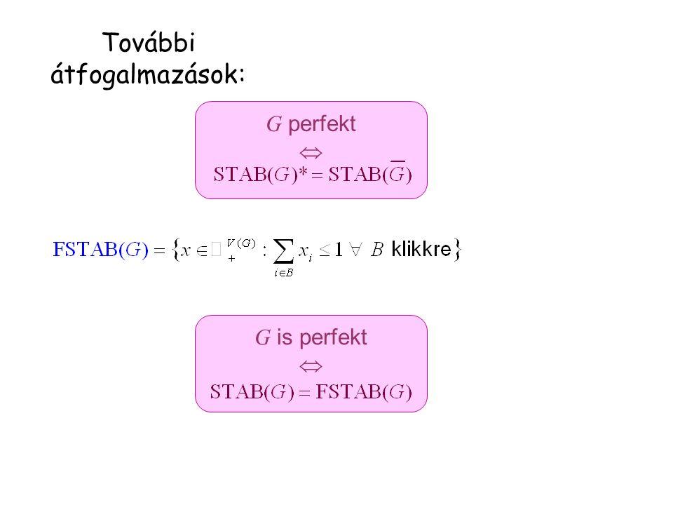 G perfekt  További átfogalmazások: G is perfekt 