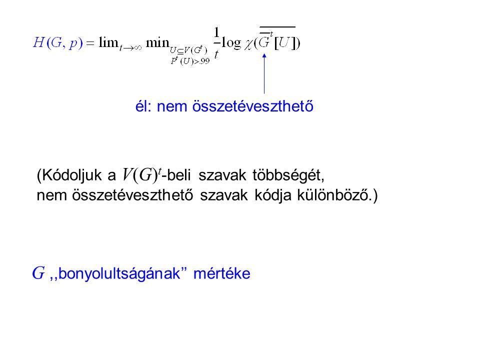 él: nem összetéveszthető (Kódoljuk a V(G) t -beli szavak többségét, nem összetéveszthető szavak kódja különböző.) G,,bonyolultságának'' mértéke
