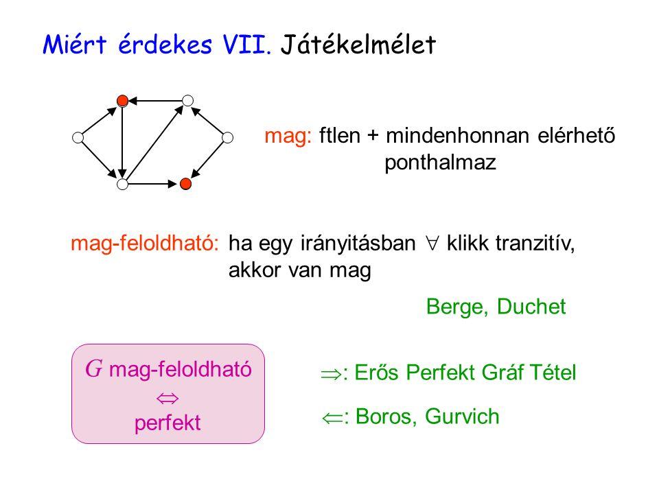 Berge, Duchet Miért érdekes VII. Játékelmélet mag-feloldható: ha egy irányitásban  klikk tranzitív, akkor van mag  : Boros, Gurvich G mag-feloldható