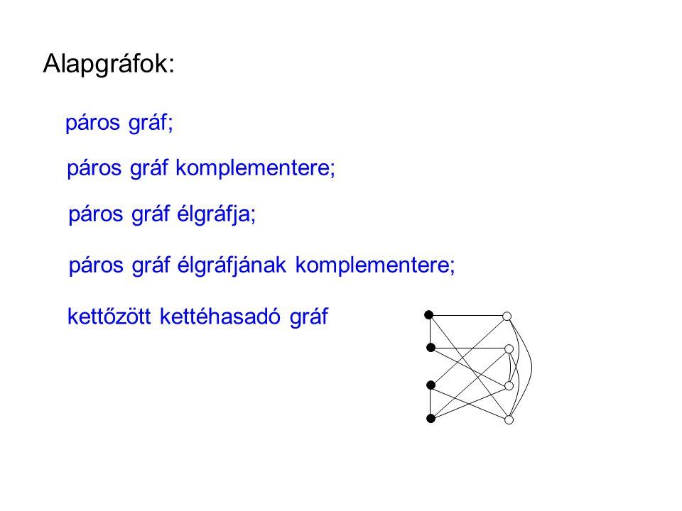 Alapgráfok: páros gráf; páros gráf komplementere; páros gráf élgráfja; páros gráf élgráfjának komplementere; kettőzött kettéhasadó gráf