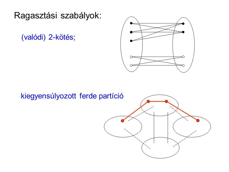 Ragasztási szabályok: (valódi) 2-kötés; kiegyensúlyozott ferde partíció