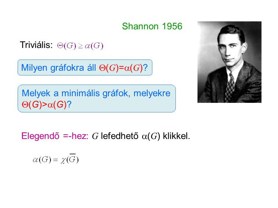 Milyen gráfokra áll  ( G )=  ( G )? Shannon 1956 Triviális: Melyek a minimális gráfok, melyekre  (G)>  (G)? Elegendő =-hez: G lefedhető  ( G ) kl