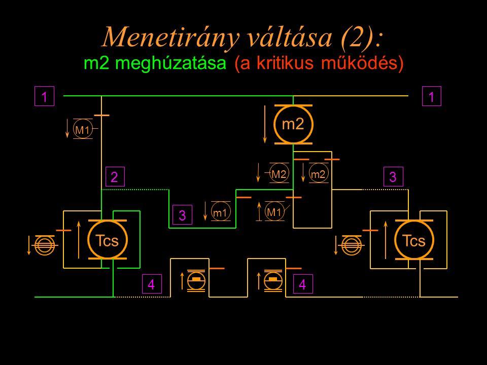 Menetirány váltása (2): m2 meghúzatása (a kritikus működés) Tcs 44 1 m2 m1 Tcs 1 m2 3 23 M1 M2 Rétlaki Győző: Méretezés_1