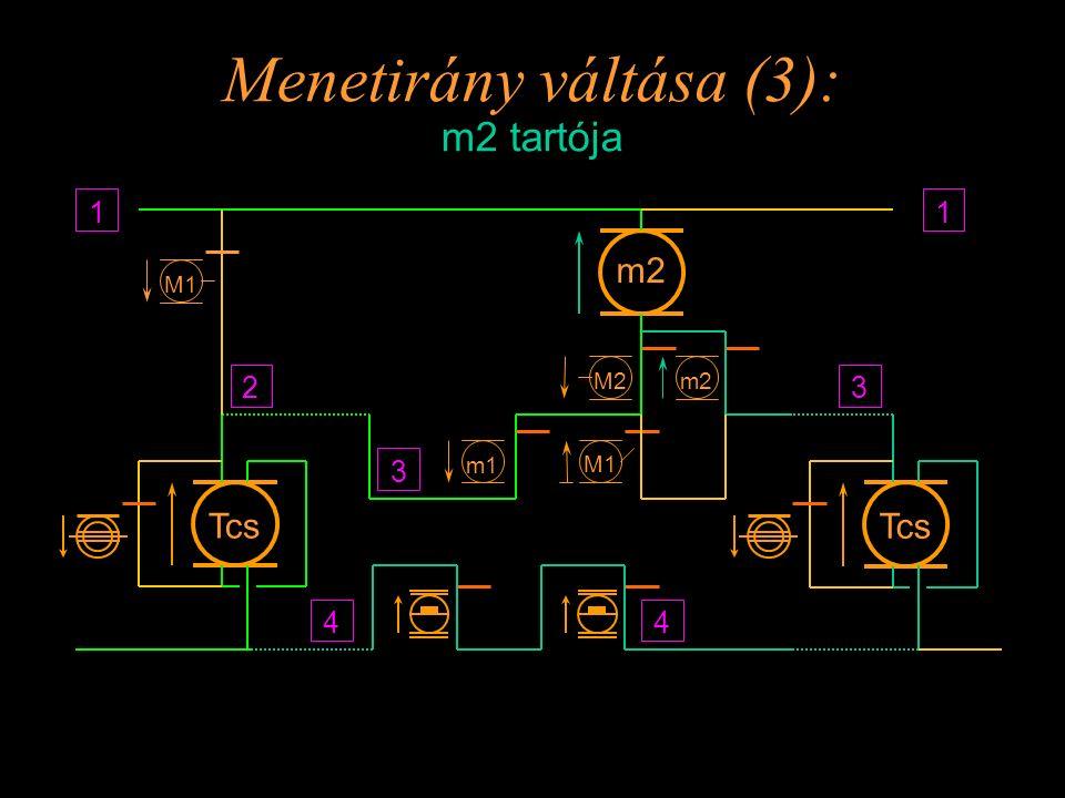 Menetirány váltása (3): m2 tartója Tcs 44 1 m2 m1 Tcs 1 m2 3 23 M1 M2 M1 Rétlaki Győző: Méretezés_1
