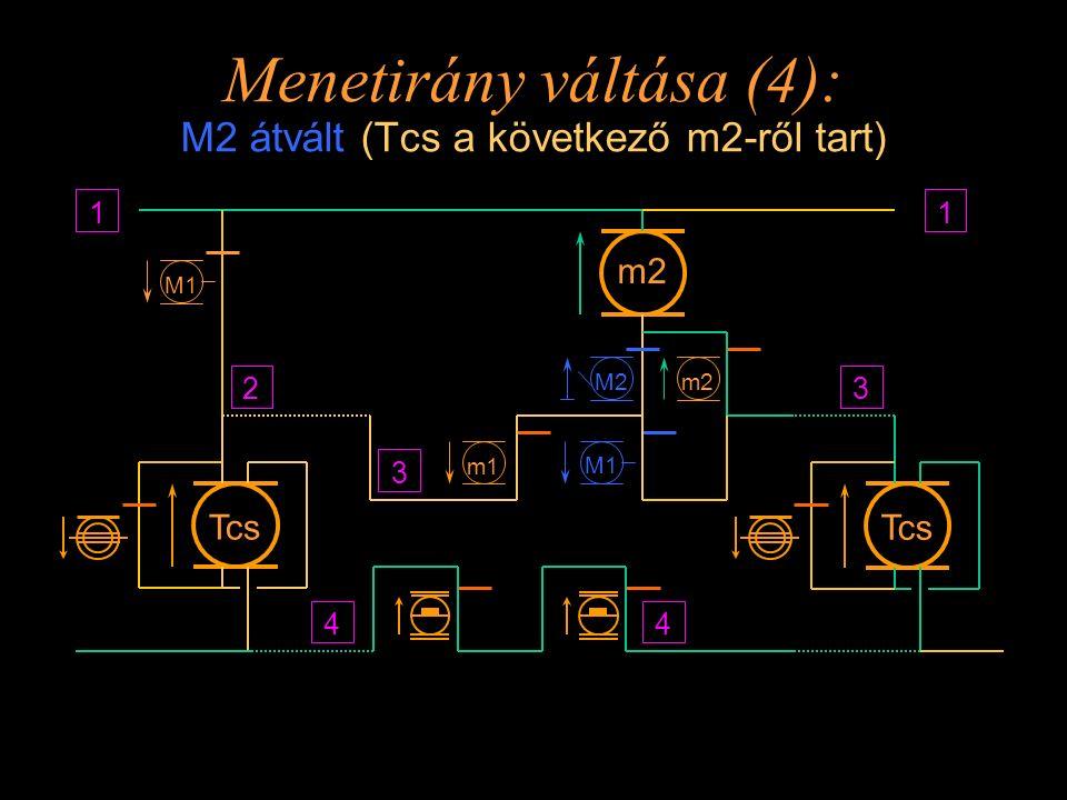 Menetirány váltása (4): M2 átvált (Tcs a következő m2-ről tart) Tcs 44 1 m2 M1 M2 m1 Tcs 1 m2 3 23 M1 Rétlaki Győző: Méretezés_1
