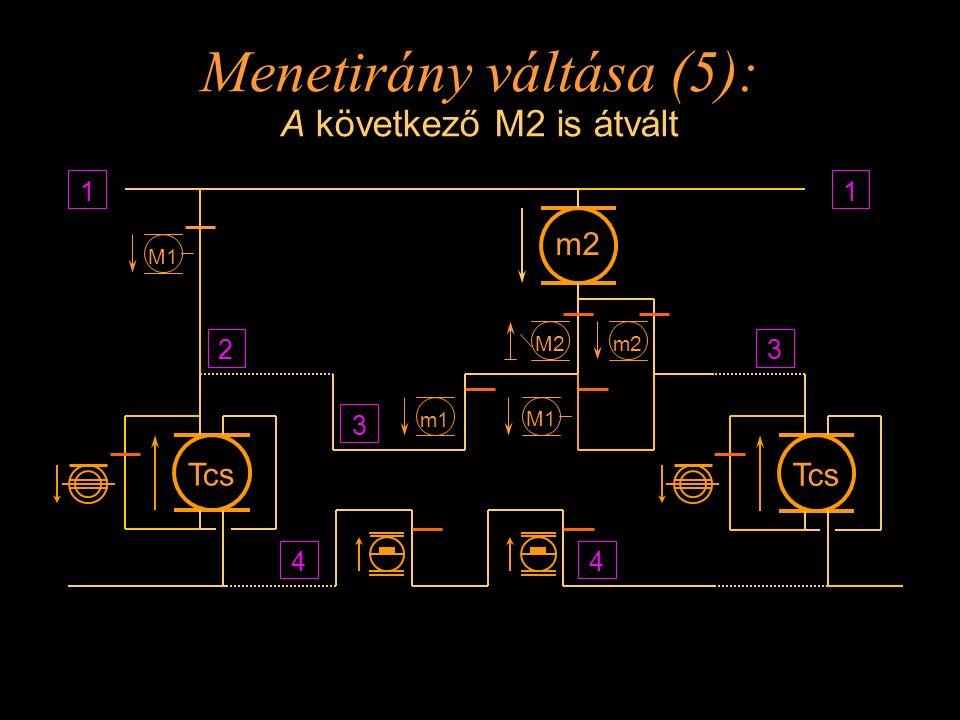 Menetirány váltása (5): A következő M2 is átvált Tcs 44 1 m2 M1 M2 m1 Tcs 1 m2 3 23 M1 Rétlaki Győző: Méretezés_1
