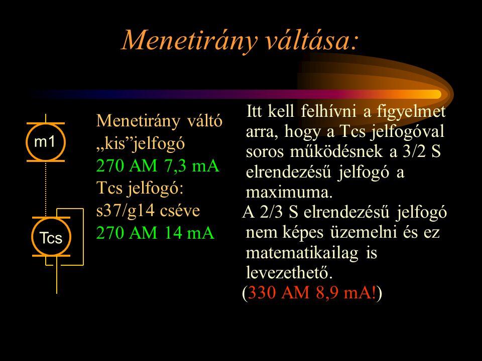 """Menetirány váltása: Menetirány váltó """"kis""""jelfogó 270 AM 7,3 mA Tcs jelfogó: s37/g14 cséve 270 AM 14 mA Itt kell felhívni a figyelmet arra, hogy a Tcs"""