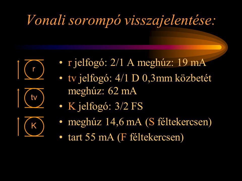 Vonali sorompó visszajelentése: r jelfogó: 2/1 A meghúz: 19 mA tv jelfogó: 4/1 D 0,3mm közbetét meghúz: 62 mA K jelfogó: 3/2 FS meghúz 14,6 mA (S félt