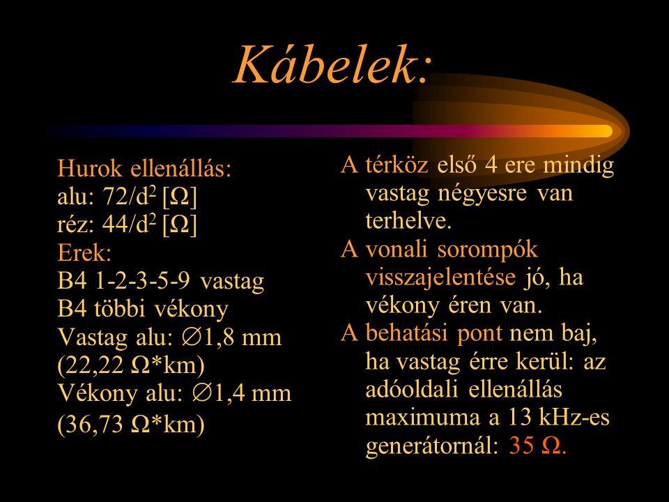 Kábelek: Hurok ellenállás: alu: 72/d 2 [Ω] réz: 44/d 2 [Ω] Erek: B4 1-2-3-5-9 vastag B4 többi vékony Vastag alu:  1,8 mm (22,22 Ω*km) Vékony alu:  1