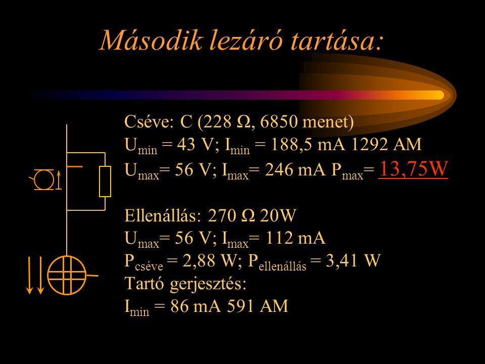 Második lezáró tartása: Cséve: C (228 Ω, 6850 menet) U min = 43 V; I min = 188,5 mA 1292 AM U max = 56 V; I max = 246 mA P max = 13,75W Ellenállás: 27