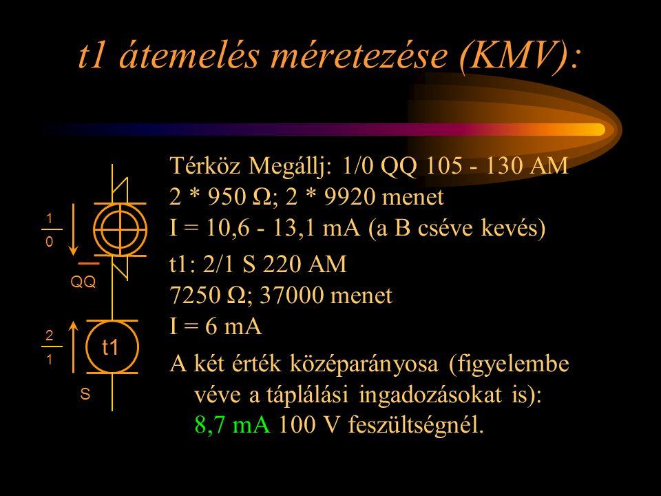 t1 átemelés méretezése (KMV): Térköz Megállj: 1/0 QQ 105 - 130 AM 2 * 950 Ω; 2 * 9920 menet I = 10,6 - 13,1 mA (a B cséve kevés) t1: 2/1 S 220 AM 7250
