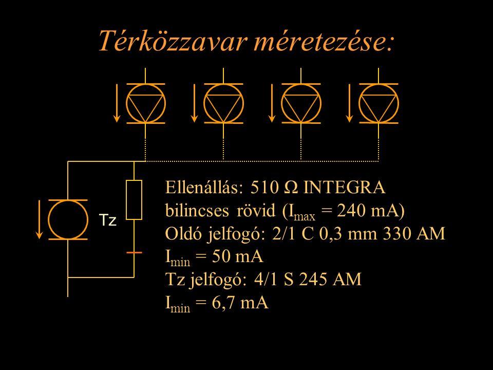 Térközzavar méretezése: Ellenállás: 510 Ω INTEGRA bilincses rövid (I max = 240 mA) Oldó jelfogó: 2/1 C 0,3 mm 330 AM I min = 50 mA Tz jelfogó: 4/1 S 2