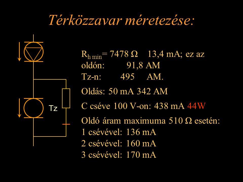 Térközzavar méretezése: R h min = 7478 Ω 13,4 mA; ez az oldón: 91,8 AM Tz-n: 495 AM. Oldás: 50 mA 342 AM C cséve 100 V-on: 438 mA 44W Oldó áram maximu